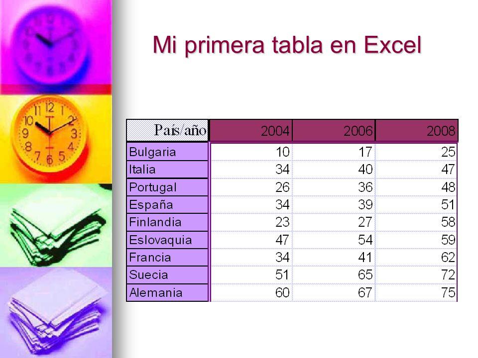 Mi primera tabla en Excel Mi primera tabla en Excel