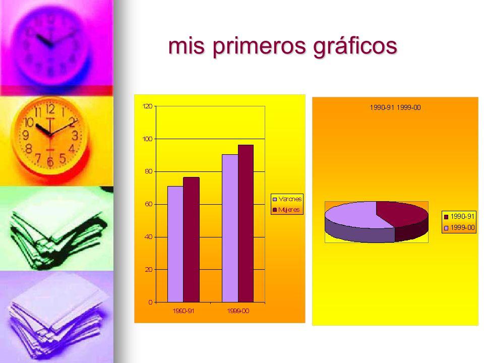 mis primeros gráficos mis primeros gráficos