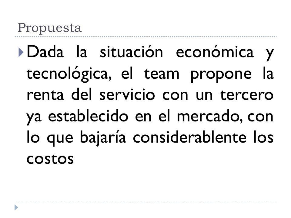 Propuesta Dada la situación económica y tecnológica, el team propone la renta del servicio con un tercero ya establecido en el mercado, con lo que bajaría considerablente los costos