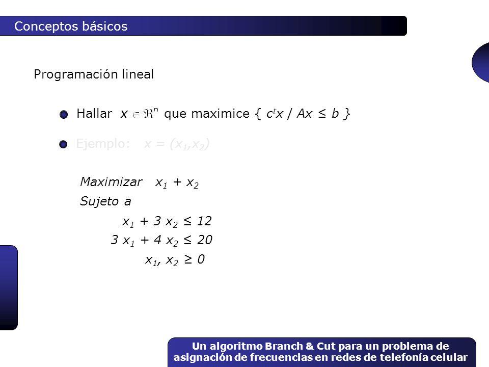 Un algoritmo Branch & Cut para un problema de asignación de frecuencias en redes de telefonía celular Conceptos básicos Programación lineal Hallar que