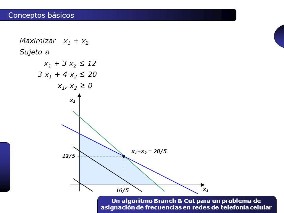 Un algoritmo Branch & Cut para un problema de asignación de frecuencias en redes de telefonía celular Conceptos básicos x1x1 x2x2 Maximizar x 1 + x 2