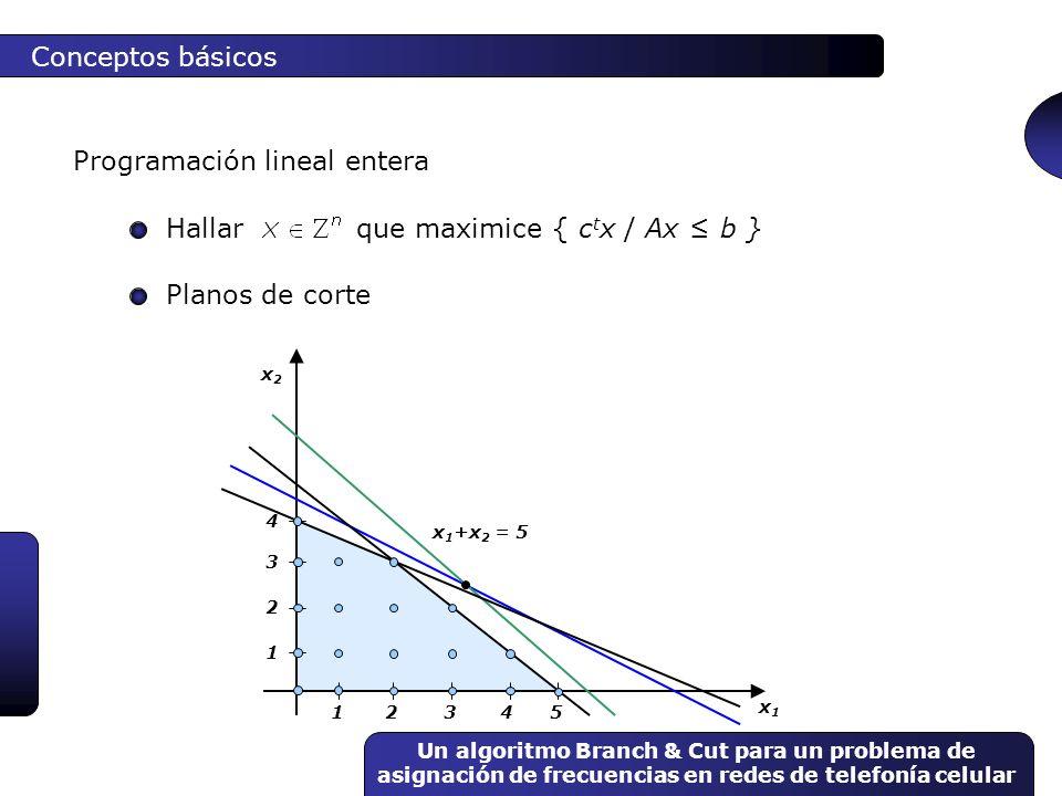 Un algoritmo Branch & Cut para un problema de asignación de frecuencias en redes de telefonía celular Conceptos básicos Programación lineal entera Hal