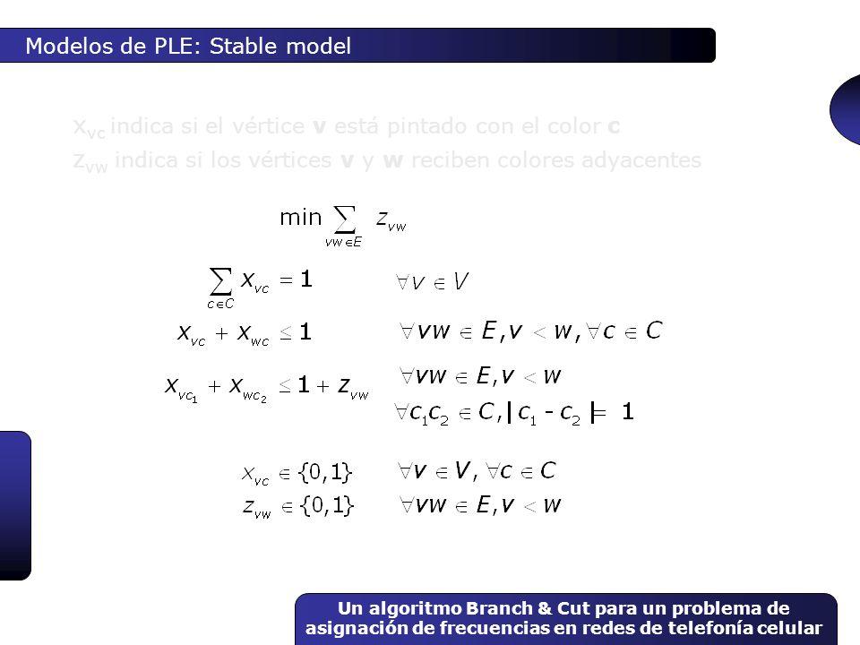 Un algoritmo Branch & Cut para un problema de asignación de frecuencias en redes de telefonía celular Modelos de PLE: Stable model x vc indica si el v