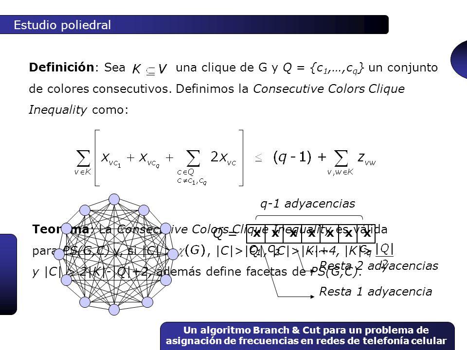 Un algoritmo Branch & Cut para un problema de asignación de frecuencias en redes de telefonía celular Teorema: La Consecutive Colors Clique Inequality