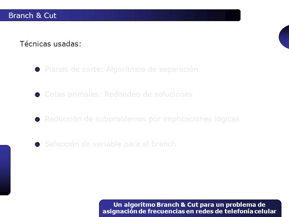 Un algoritmo Branch & Cut para un problema de asignación de frecuencias en redes de telefonía celular Branch & Cut Planos de corte: Algoritmos de sepa