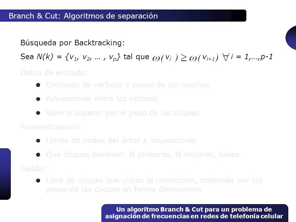 Un algoritmo Branch & Cut para un problema de asignación de frecuencias en redes de telefonía celular Branch & Cut: Algoritmos de separación Sea N(k)