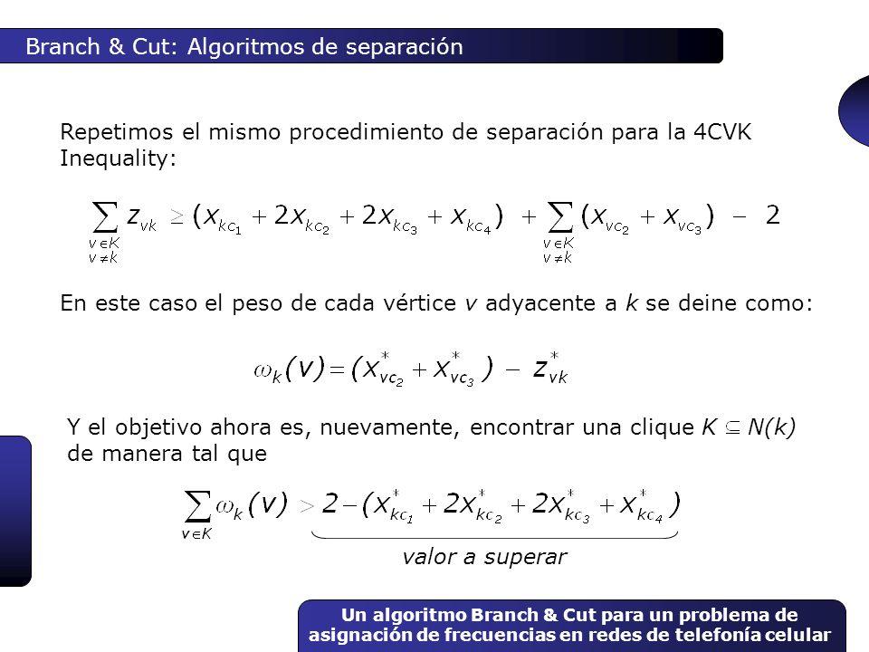 Un algoritmo Branch & Cut para un problema de asignación de frecuencias en redes de telefonía celular Branch & Cut: Algoritmos de separación Repetimos