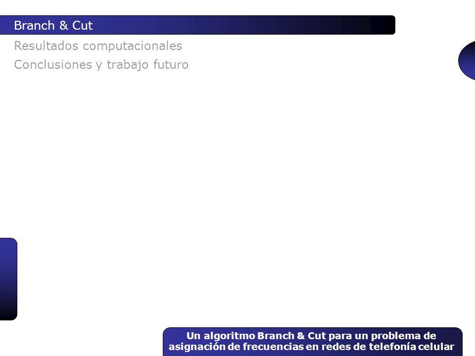 Un algoritmo Branch & Cut para un problema de asignación de frecuencias en redes de telefonía celular Resultados computacionales Branch & Cut Conclusi