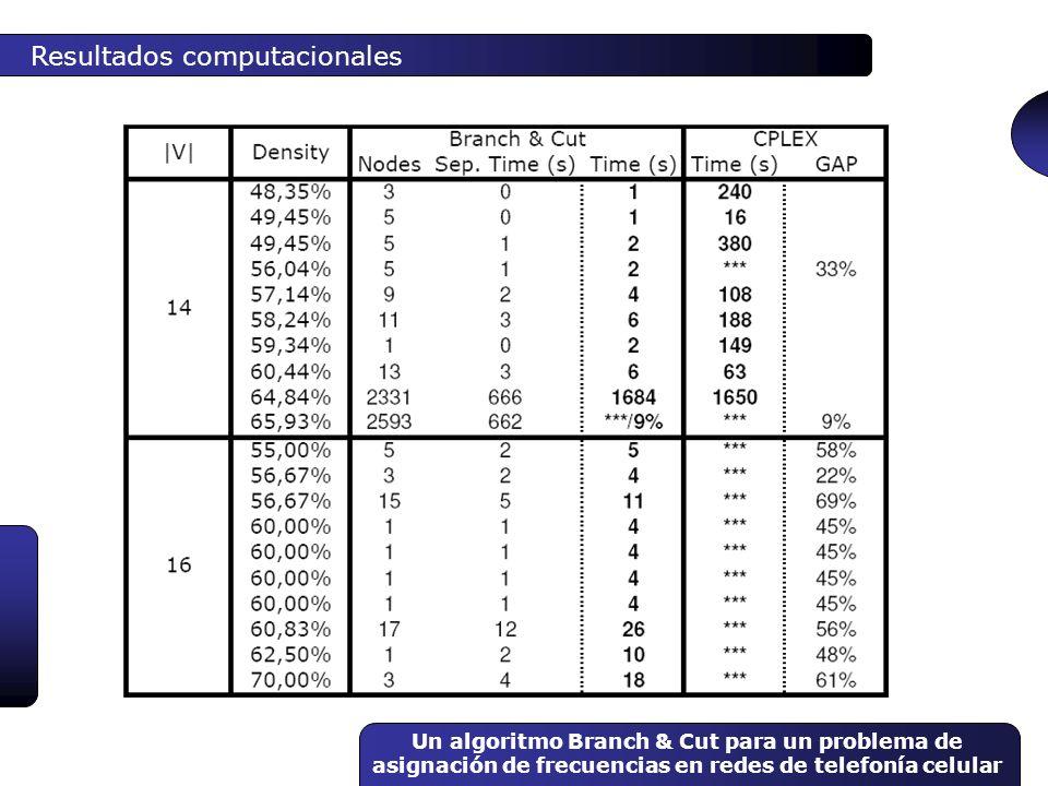 Un algoritmo Branch & Cut para un problema de asignación de frecuencias en redes de telefonía celular Resultados computacionales