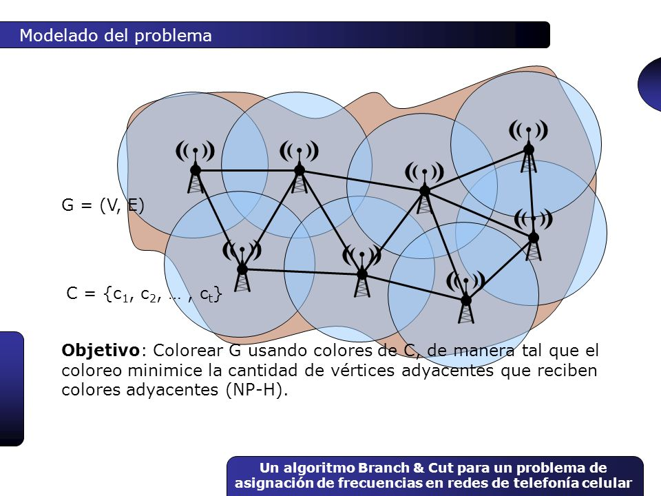 Un algoritmo Branch & Cut para un problema de asignación de frecuencias en redes de telefonía celular Modelado del problema G = (V, E) C = {c 1, c 2,