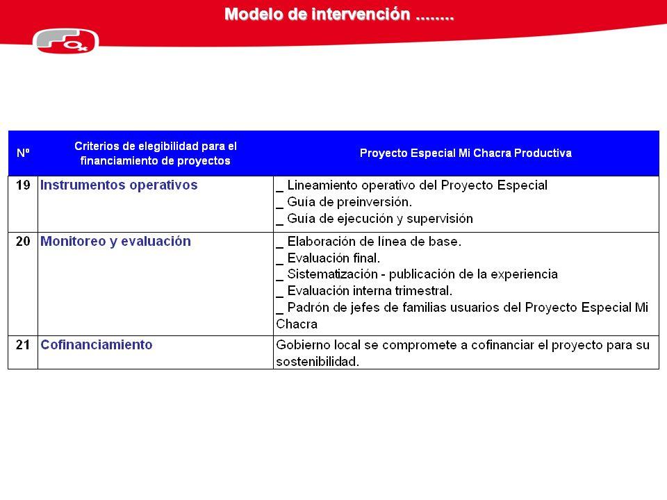 Nº Criterios de elegibilidad para el financiamiento de proyectos Proyecto Especial Mi Chacra Productiva