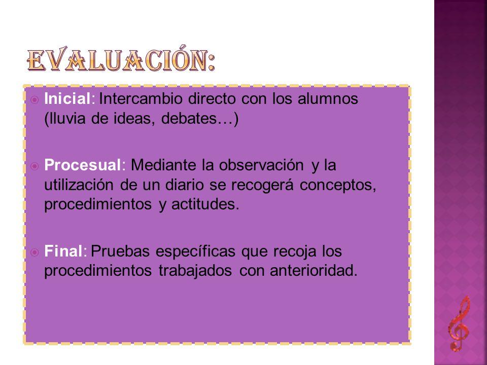 Inicial: Intercambio directo con los alumnos (lluvia de ideas, debates…) Procesual: Mediante la observación y la utilización de un diario se recogerá