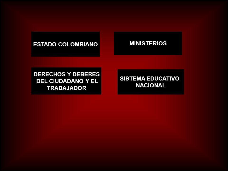 ESTADO COLOMBIANO DERECHOS Y DEBERES DEL CIUDADANO Y EL TRABAJADOR MINISTERIOS SISTEMA EDUCATIVO NACIONAL