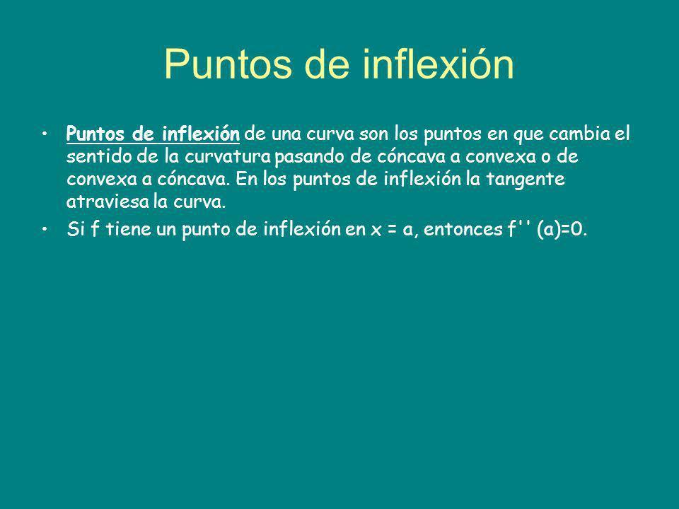 Puntos de inflexión Puntos de inflexión de una curva son los puntos en que cambia el sentido de la curvatura pasando de cóncava a convexa o de convexa