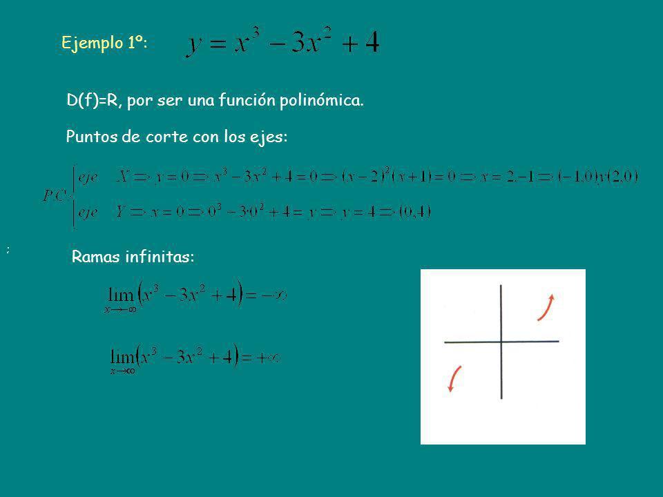 Ejemplo 1º: D(f)=R, por ser una función polinómica. Puntos de corte con los ejes: Ramas infinitas: ;
