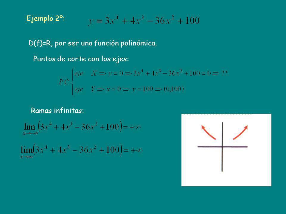 Ejemplo 2º: D(f)=R, por ser una función polinómica. Puntos de corte con los ejes: Ramas infinitas: