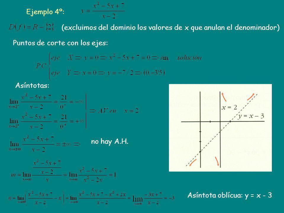 Ejemplo 4º: Puntos de corte con los ejes: Asíntotas: (excluimos del dominio los valores de x que anulan el denominador) no hay A.H. Asíntota oblícua: