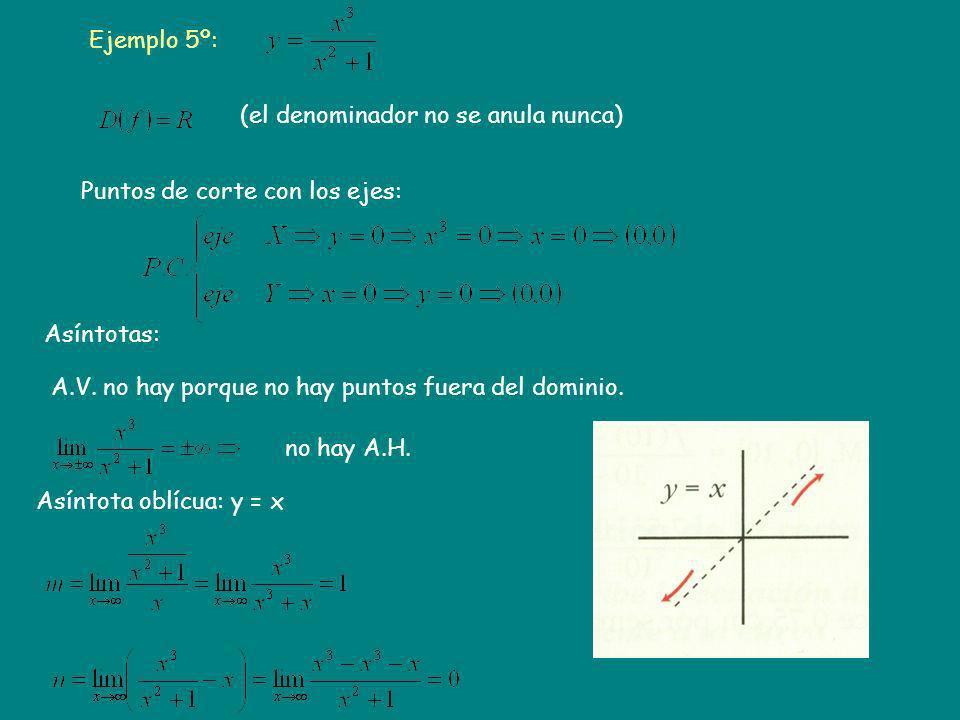 Ejemplo 5º: Puntos de corte con los ejes: Asíntotas: A.V. no hay porque no hay puntos fuera del dominio. (el denominador no se anula nunca) no hay A.H