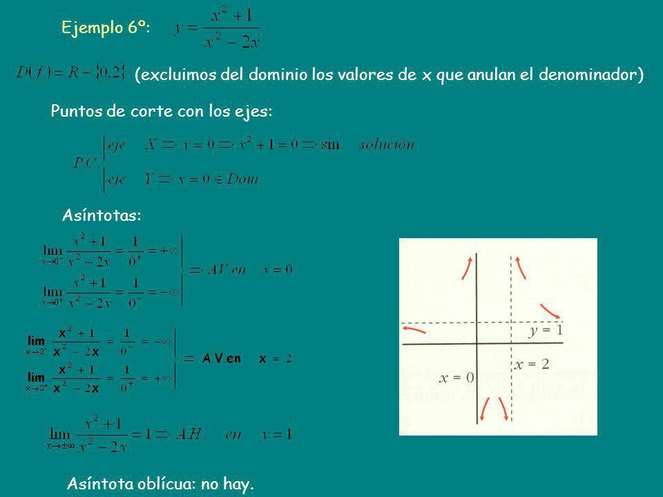 Ejemplo 6º: Puntos de corte con los ejes: Asíntotas: Asíntota oblícua: no hay. (excluimos del dominio los valores de x que anulan el denominador)
