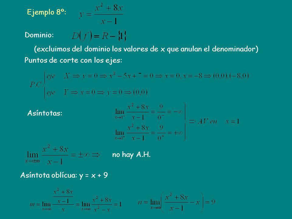 Ejemplo 8º: Puntos de corte con los ejes: Asíntotas: Asíntota oblícua: y = x + 9 Dominio: (excluimos del dominio los valores de x que anulan el denomi