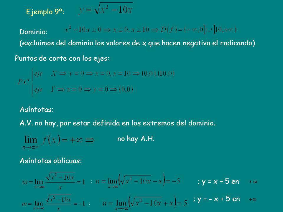 Ejemplo 9º: Puntos de corte con los ejes: Asíntotas: Asíntotas oblícuas: Dominio: (excluimos del dominio los valores de x que hacen negativo el radica