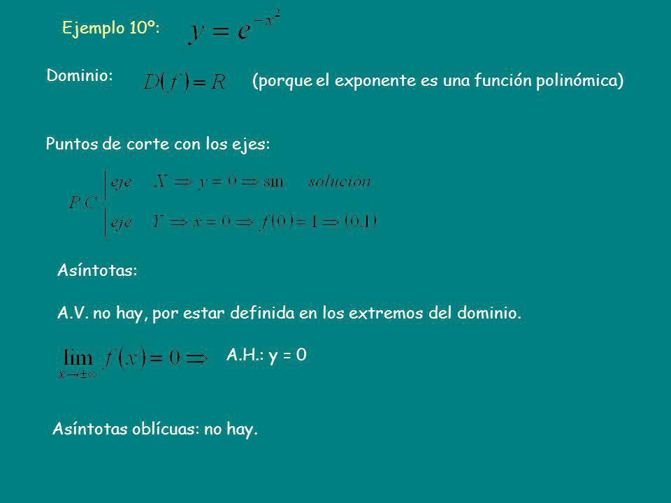 Ejemplo 10º: Puntos de corte con los ejes: Asíntotas: Asíntotas oblícuas: no hay. Dominio: (porque el exponente es una función polinómica) A.V. no hay