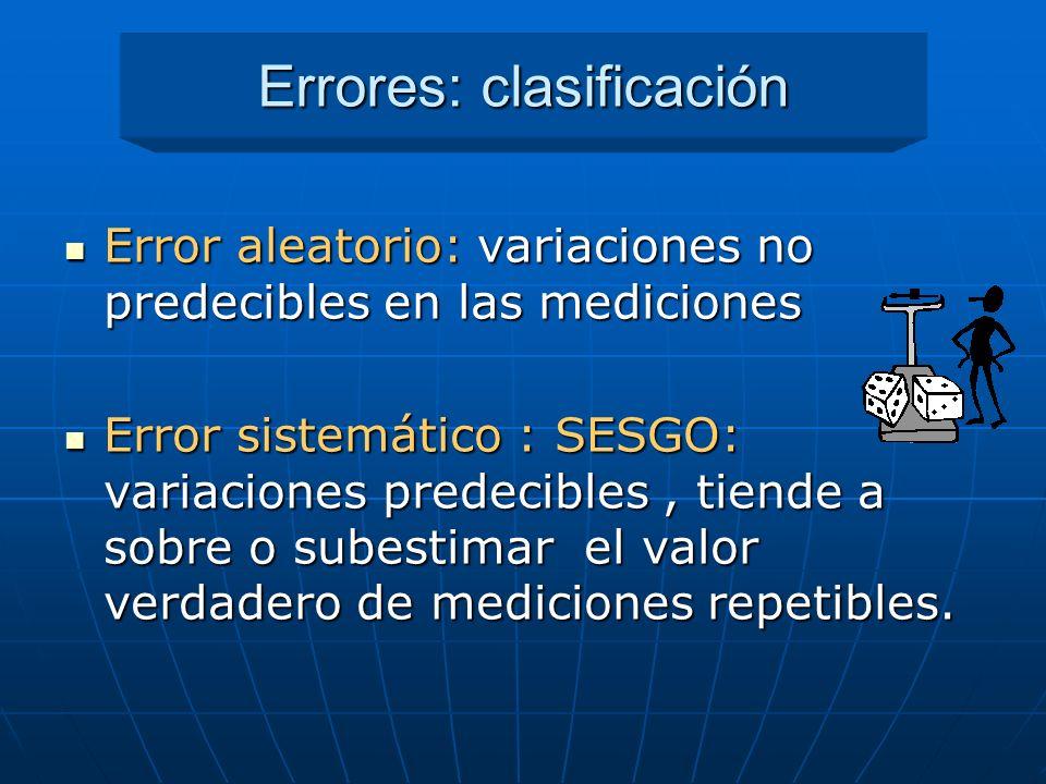 Errores: clasificación Error aleatorio: variaciones no predecibles en las mediciones Error aleatorio: variaciones no predecibles en las mediciones Err