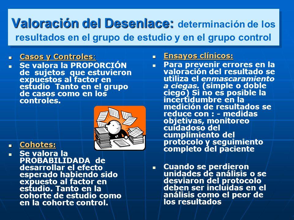 Valoración del Desenlace: Valoración del Desenlace: determinación de los resultados en el grupo de estudio y en el grupo control Casos y Controles: Ca