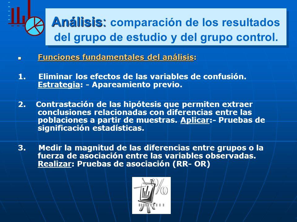 Análisis: Análisis: comparación de los resultados del grupo de estudio y del grupo control. Funciones fundamentales del análisis: Funciones fundamenta