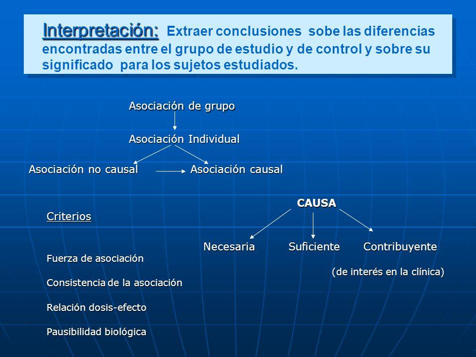 Interpretación: Interpretación: Extraer conclusiones sobe las diferencias encontradas entre el grupo de estudio y de control y sobre su significado pa