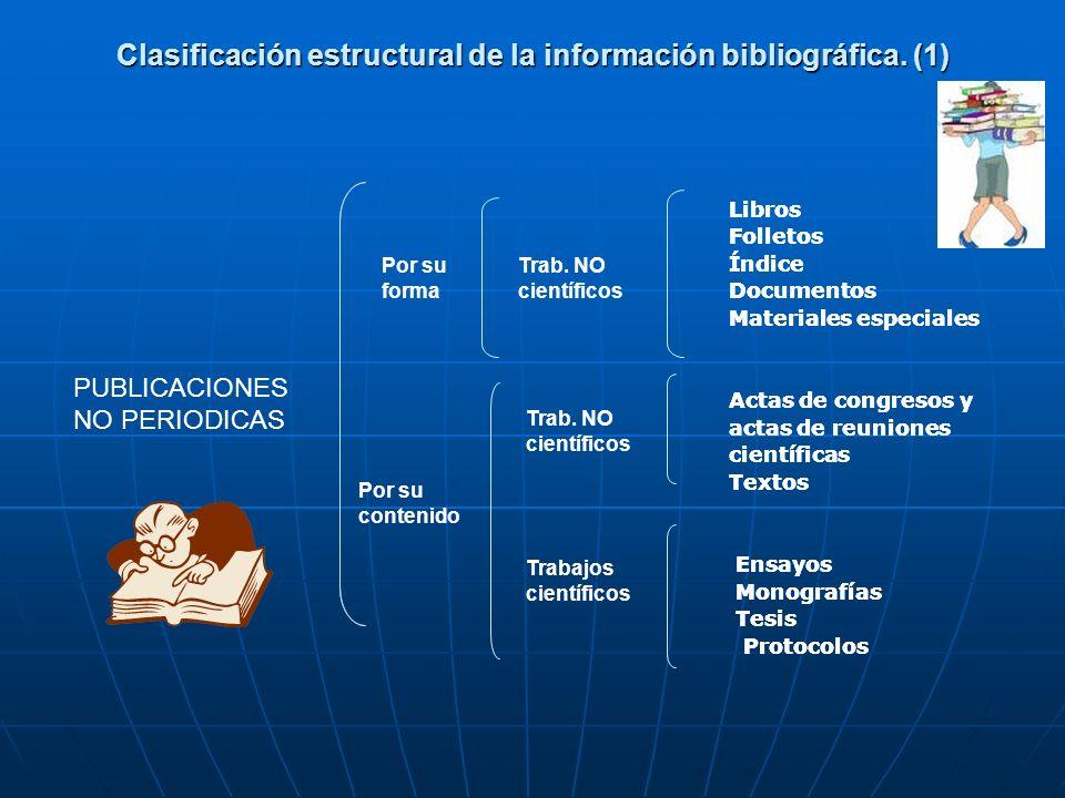 Tipo de publicaciones Revistas Generales / Especiales / De divulgación / Científica.