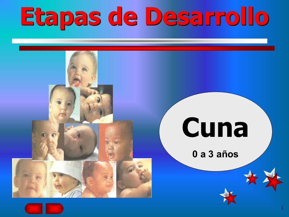 1 Etapas de Desarrollo Cuna 0 a 3 años