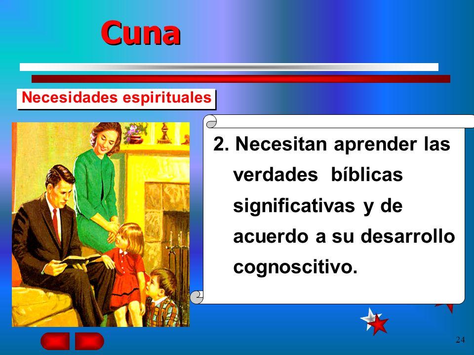 23 Necesidades espirituales 1. Los niños de cuna necesitan de modelos de personas dirigidas a temas espirituales que reflejen amor, tolerancia, pacien