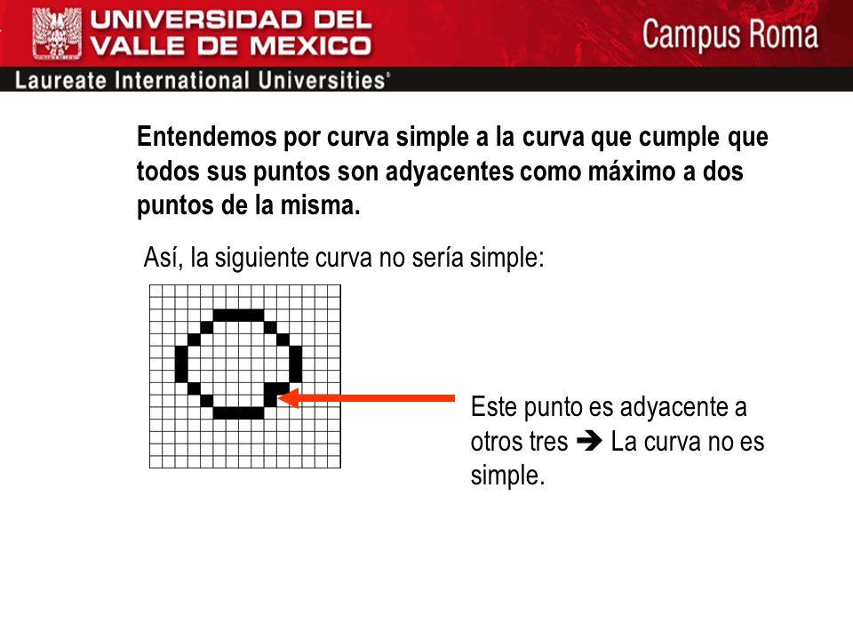 Entendemos por curva cerrada a la curva que cumple que todos sus puntos son adyacentes al menos a otros dos puntos de la misma. Además, se debe cumpli