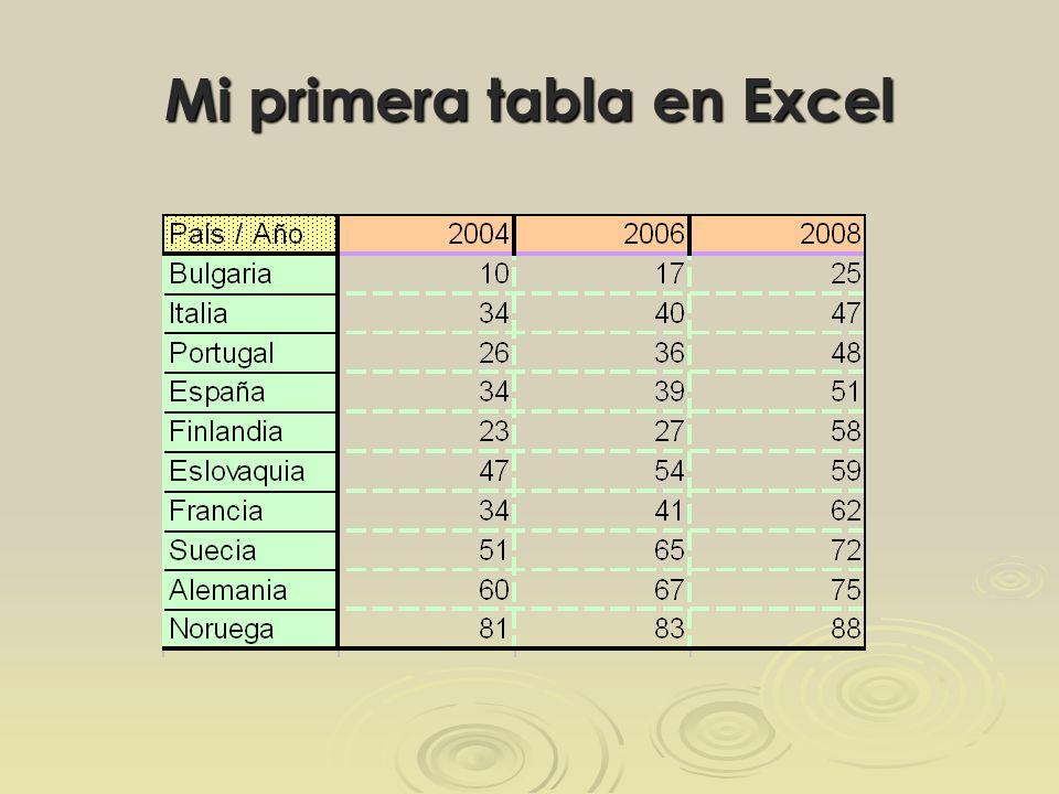 Mi primera tabla en Excel