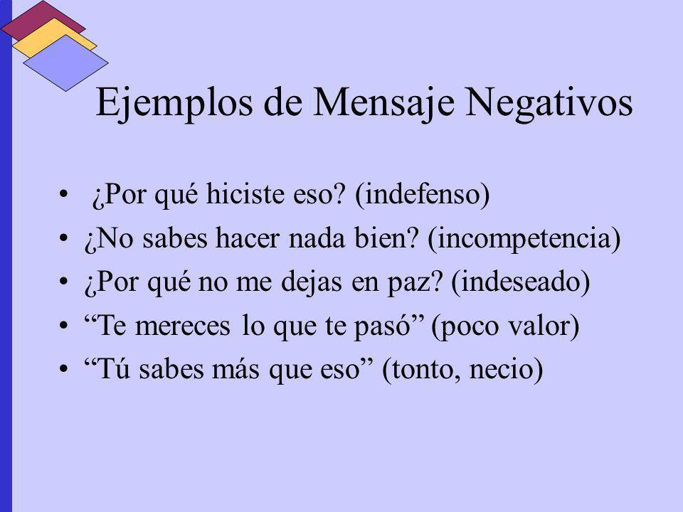 Ejemplos de Mensaje Negativos ¿Por qué hiciste eso? (indefenso) ¿No sabes hacer nada bien? (incompetencia) ¿Por qué no me dejas en paz? (indeseado) Te