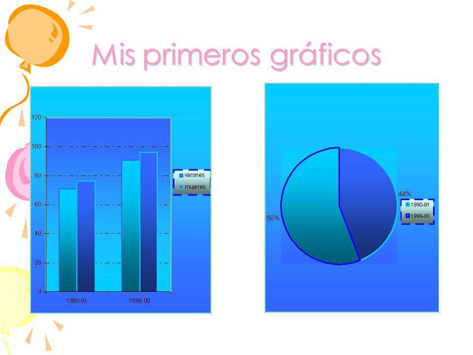 Mis primeros gráficos
