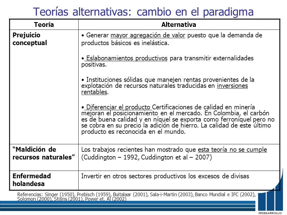 Teorías alternativas: cambio en el paradigma TeoríaAlternativa Prejuicio conceptual Generar mayor agregación de valor puesto que la demanda de product