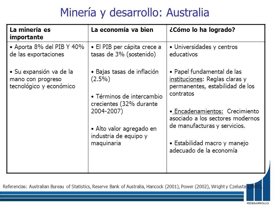 Minería y desarrollo: Australia La minería es importante La economía va bien¿Cómo lo ha logrado? Aporta 8% del PIB Y 40% de las exportaciones Su expan