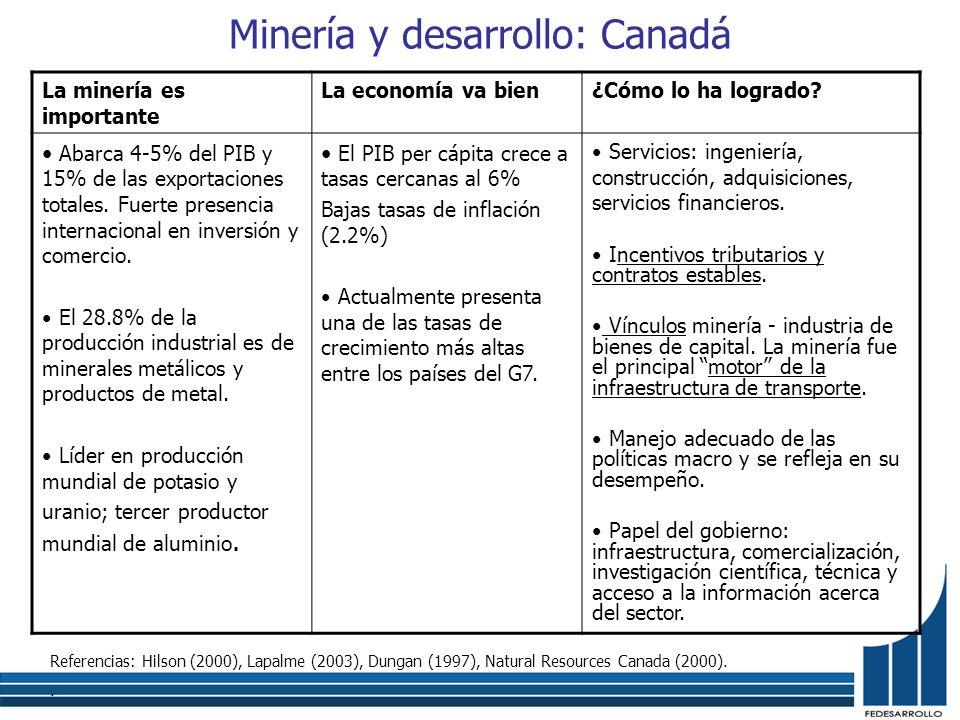 Minería y desarrollo: Canadá La minería es importante La economía va bien¿Cómo lo ha logrado? Abarca 4-5% del PIB y 15% de las exportaciones totales.