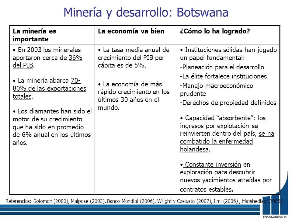 Minería y desarrollo: Botswana La minería es importante La economía va bien¿Cómo lo ha logrado? En 2003 los minerales aportaron cerca de 36% del PIB.