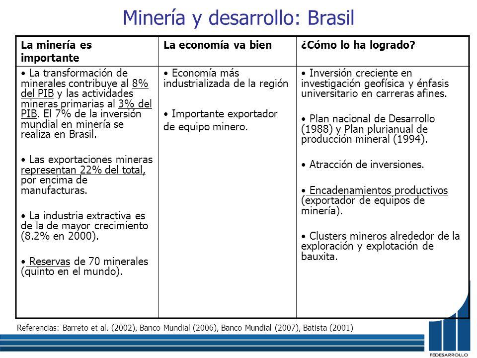 Minería y desarrollo: Brasil La minería es importante La economía va bien¿Cómo lo ha logrado? La transformación de minerales contribuye al 8% del PIB