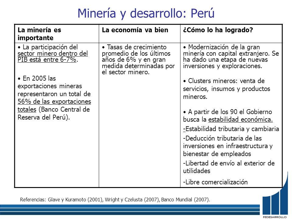 Minería y desarrollo: Perú La minería es importante La economía va bien¿Cómo lo ha logrado? La participación del sector minero dentro del PIB está ent