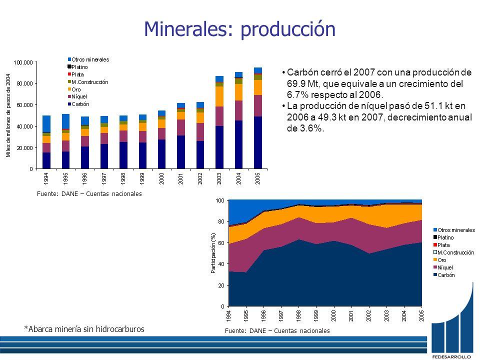 Minerales: producción Fuente: DANE – Cuentas nacionales *Abarca minería sin hidrocarburos Fuente: DANE – Cuentas nacionales Carbón cerró el 2007 con u