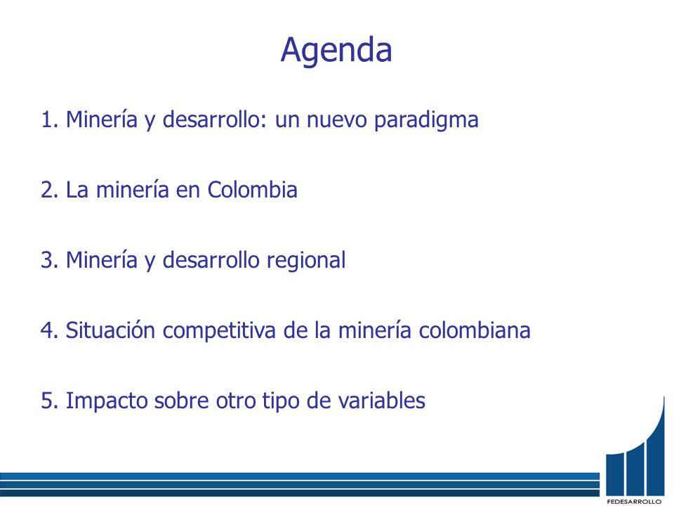 Factores que afectan la competitividad del sector minero Fuente: Fedesarrollo con base en legislación de cada país Recuadros rojos indican factores más restrictivos