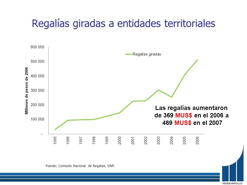 Regalías giradas a entidades territoriales Fuente: Comisión Nacional de Regalías, DNP. Las regalías aumentaron de 369 MUS$ en el 2006 a 469 MUS$ en el