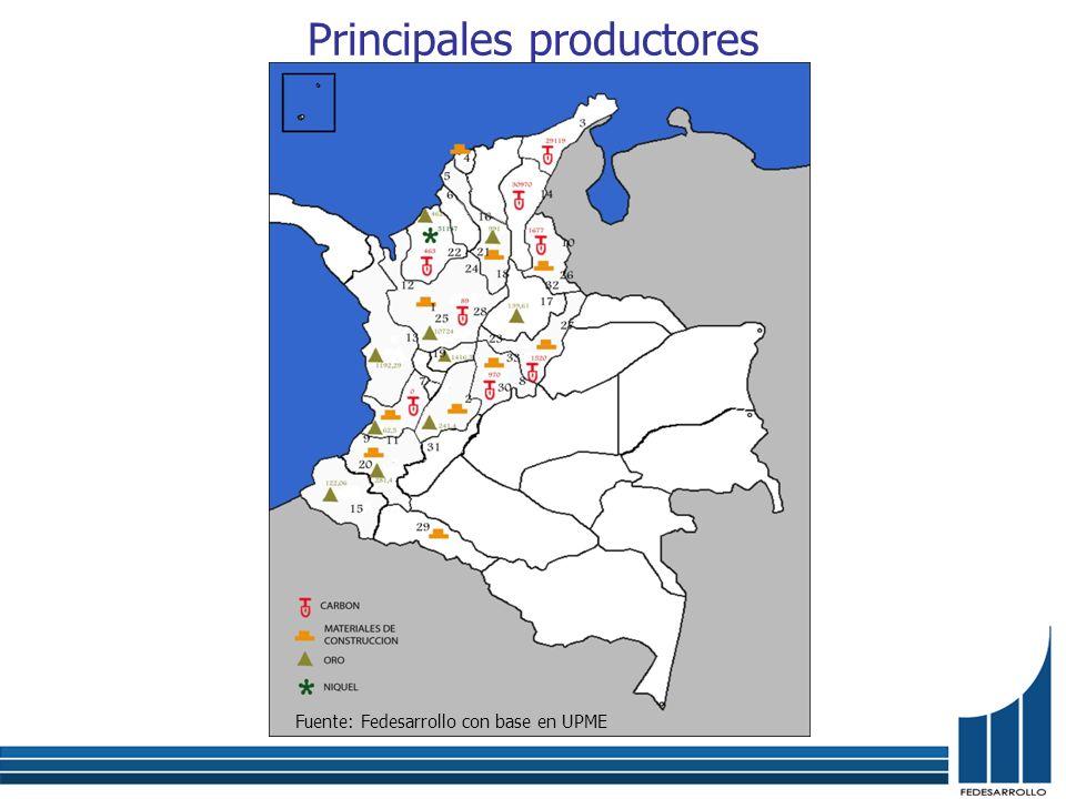 Principales productores Fuente: Fedesarrollo con base en UPME