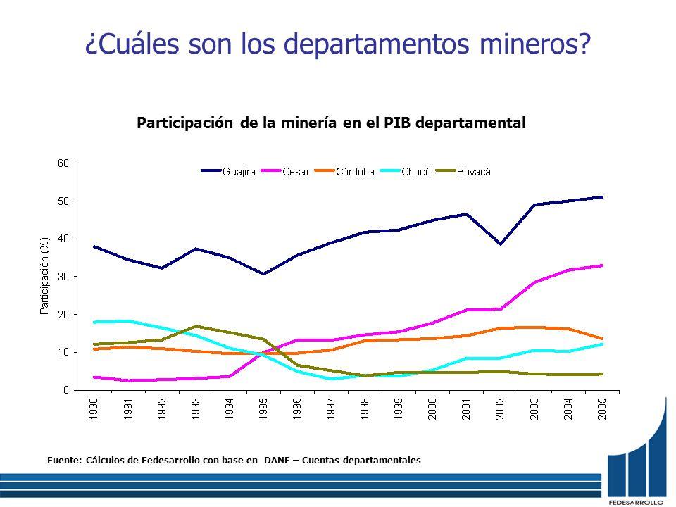 ¿Cuáles son los departamentos mineros? Participación de la minería en el PIB departamental Fuente: Cálculos de Fedesarrollo con base en DANE – Cuentas