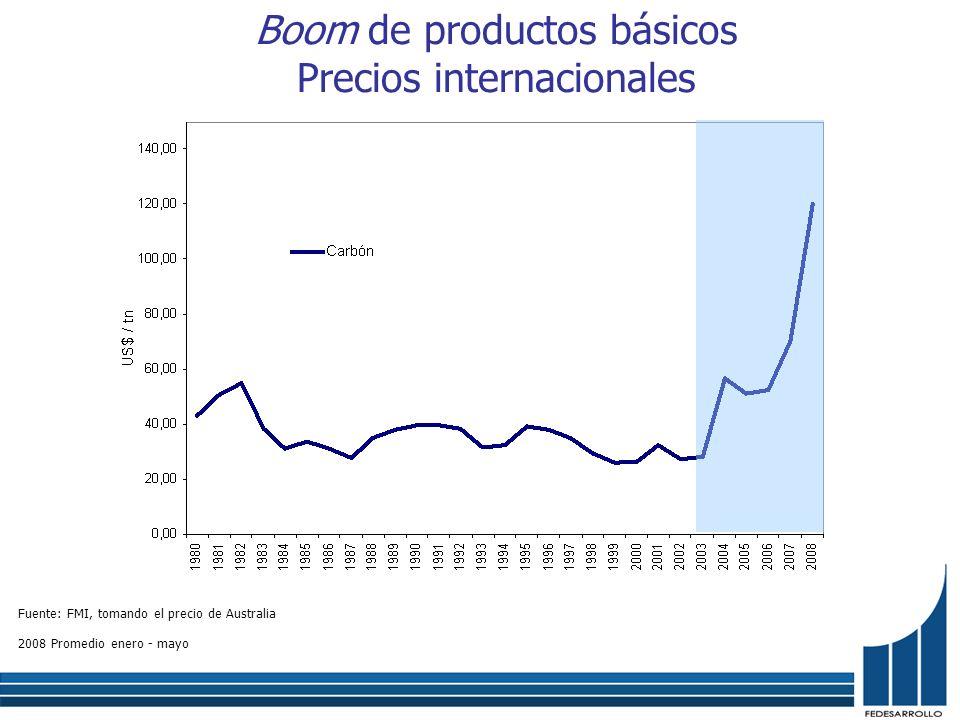 Boom de productos básicos Precios internacionales Fuente: FMI, tomando el precio de Australia 2008 Promedio enero - mayo