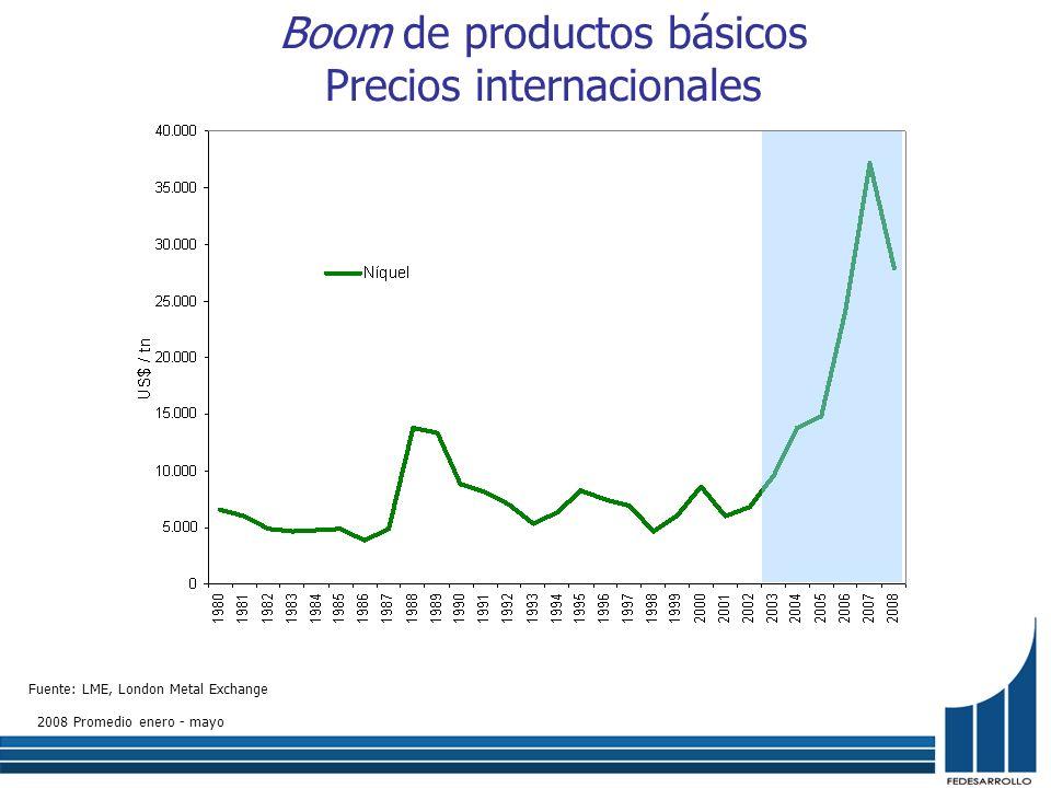 Estado de la infraestructura Fuente: Fedesarrollo con base en UPME (2005) Este indicador mide la percepción de los inversionistas acerca del estado de la infraestructura en diferentes sectores.
